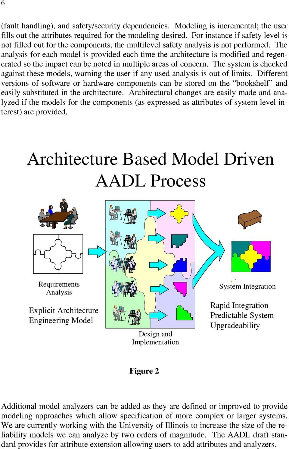The analysis for each model is provided each time the architecture is modified and regenerated so the impact can be noted in multiple areas of concern.