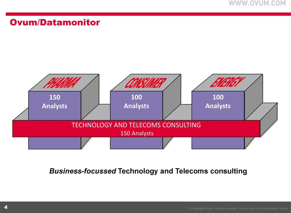 TELECOMS CONSULTING 150 Analysts