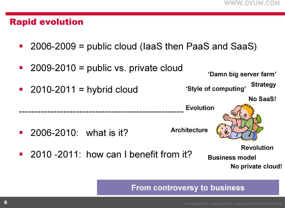 ---------------------------------------------------- Style of computing Evolution Strategy No SaaS!