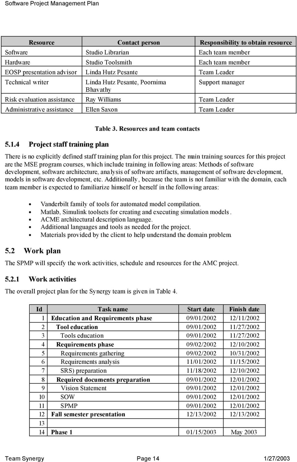 4 Project staff training plan Table 3. Resources and team contacts There is no explicitly defined staff training plan for this project.