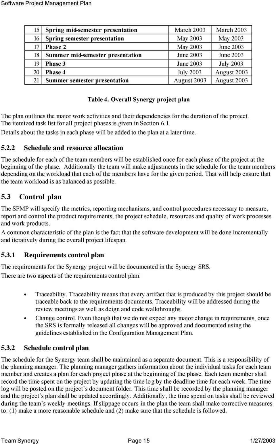 Overall Synergy project plan The plan outlines the major work activities and their dependencies for the duration of the project. The itemized task list for all project phases is given in Section 6.1.
