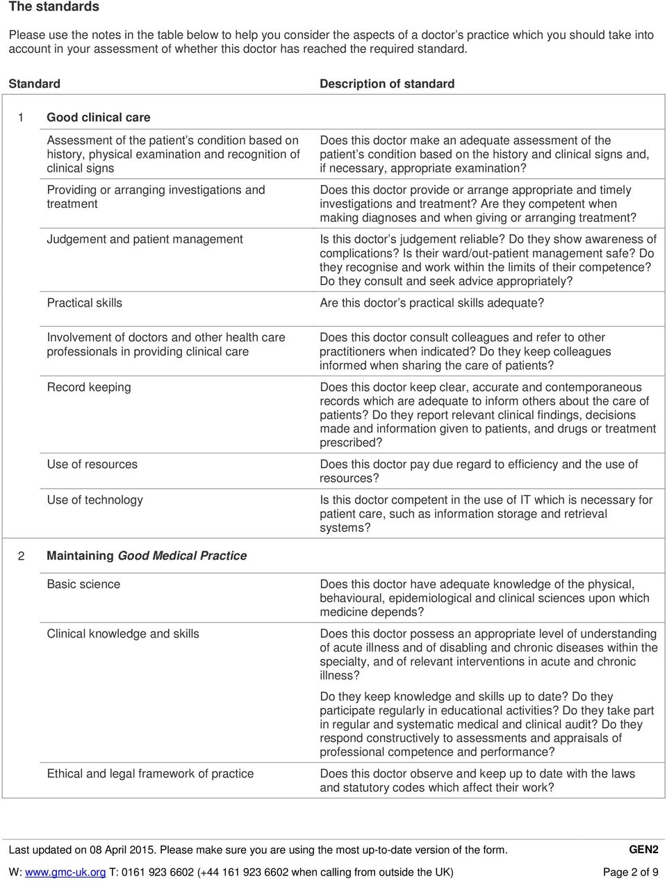 Description of standard 1 Good clinical care Assessment of the patient s condition based on history, physical examination and recognition of clinical signs Providing or arranging investigations and