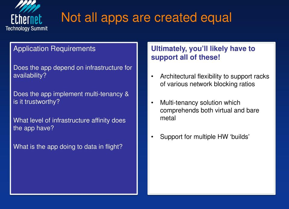 What is the app doing to data in flight? Ultimately, you ll likely have to support all of these!