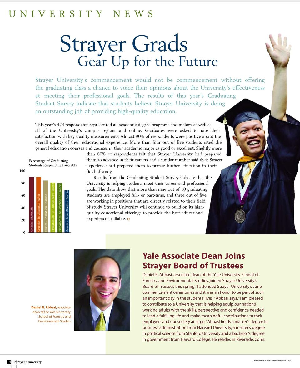 The results of this year s Graduating Student Survey indicate that students believe Strayer University is doing an outstanding job of providing high-quality education.