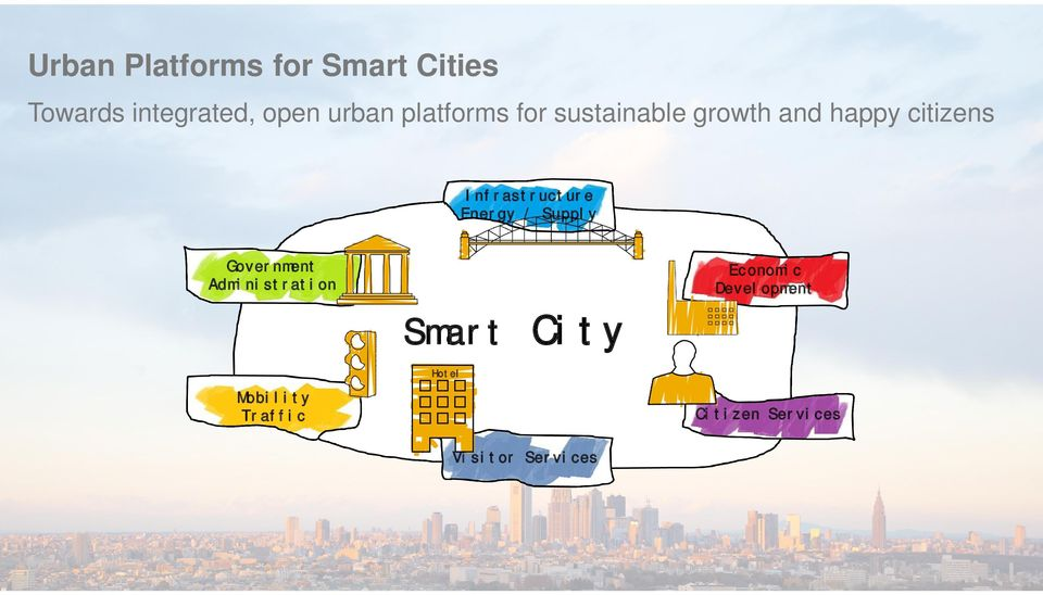 Administration Mobility Traffic Smart City Hotel Economic Development Citizen