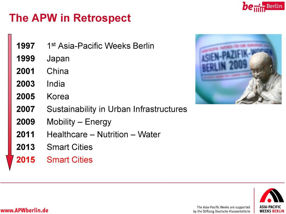 Sustainability in Urban Infrastructures 2009 Mobility