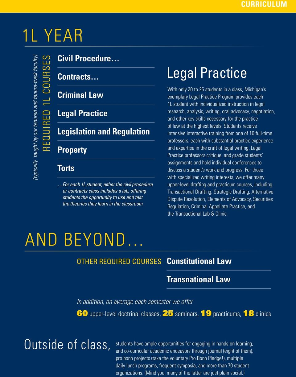 Legal Practice With only 20 to 25 students in a class, Michigan s exemplary Legal Practice Program provides each 1L student with individualized instruction in legal research, analysis, writing, oral