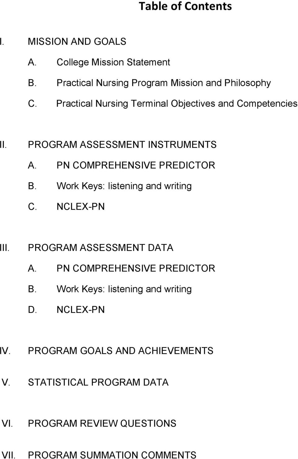 Work Keys: listening and writing C. NCLEX-PN III. PROGRAM ASSESSMENT DATA A. PN COMPREHENSIVE PREDICTOR B.