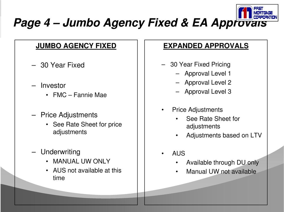 EXPANDED APPROVALS 30 Year Fixed Pricing Approval Level 1 Approval Level 2 Approval Level 3 Price