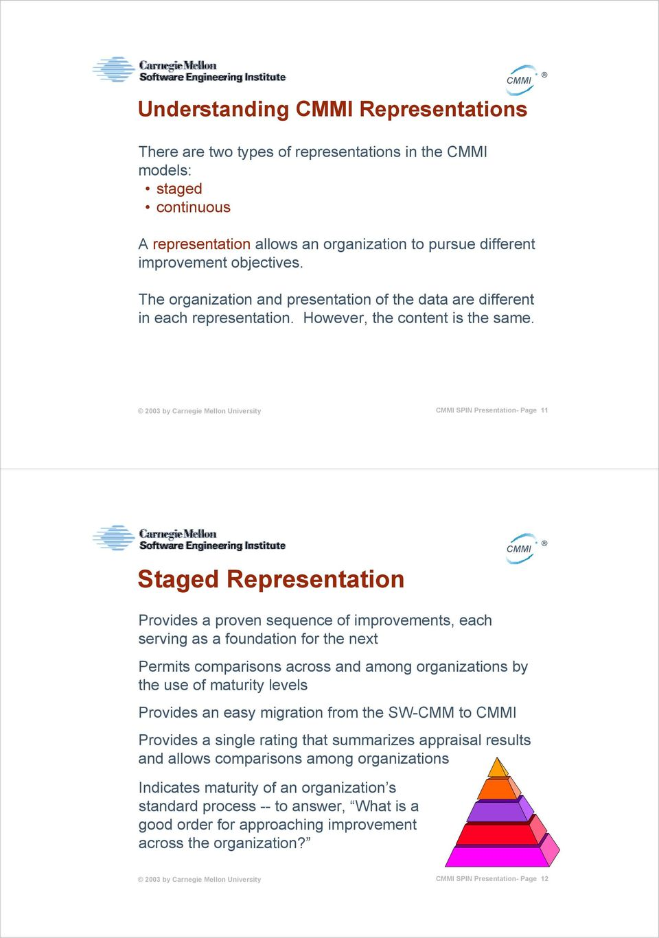 SPIN Presentation- Page 11 Staged Representation Provides a proven sequence of improvements, each serving as a foundation for the next Permits comparisons across and among organizations by the use of