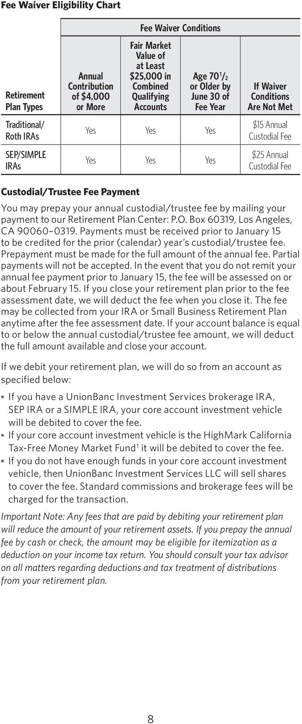 Payment You may prepay your annual custodial/trustee fee by mailing your payment to our Retirement Plan Center: P.O. Box 60319, Los Angeles, CA 90060 0319.