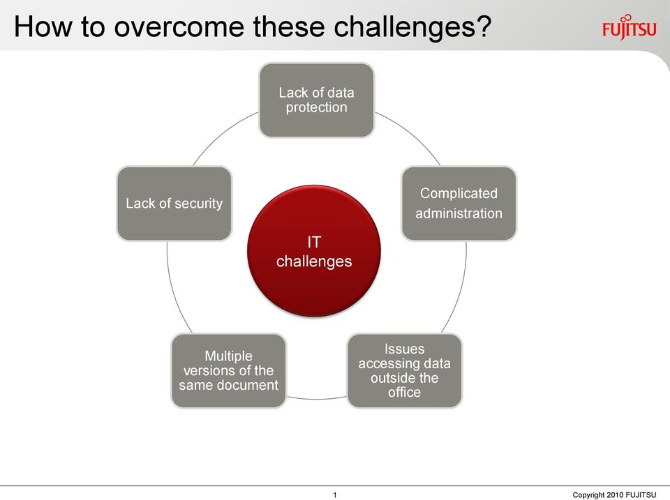administration IT challenges Multiple versions of the