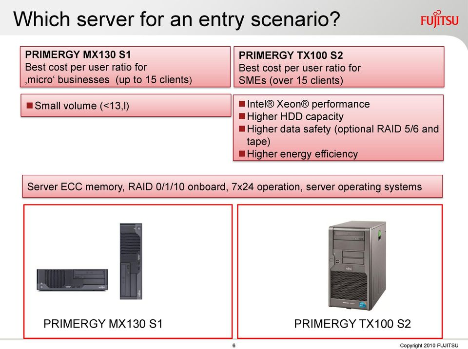 user ratio for SMEs (over 15 clients) Small volume (<13,l) Intel Xeon performance Higher HDD capacity Higher data