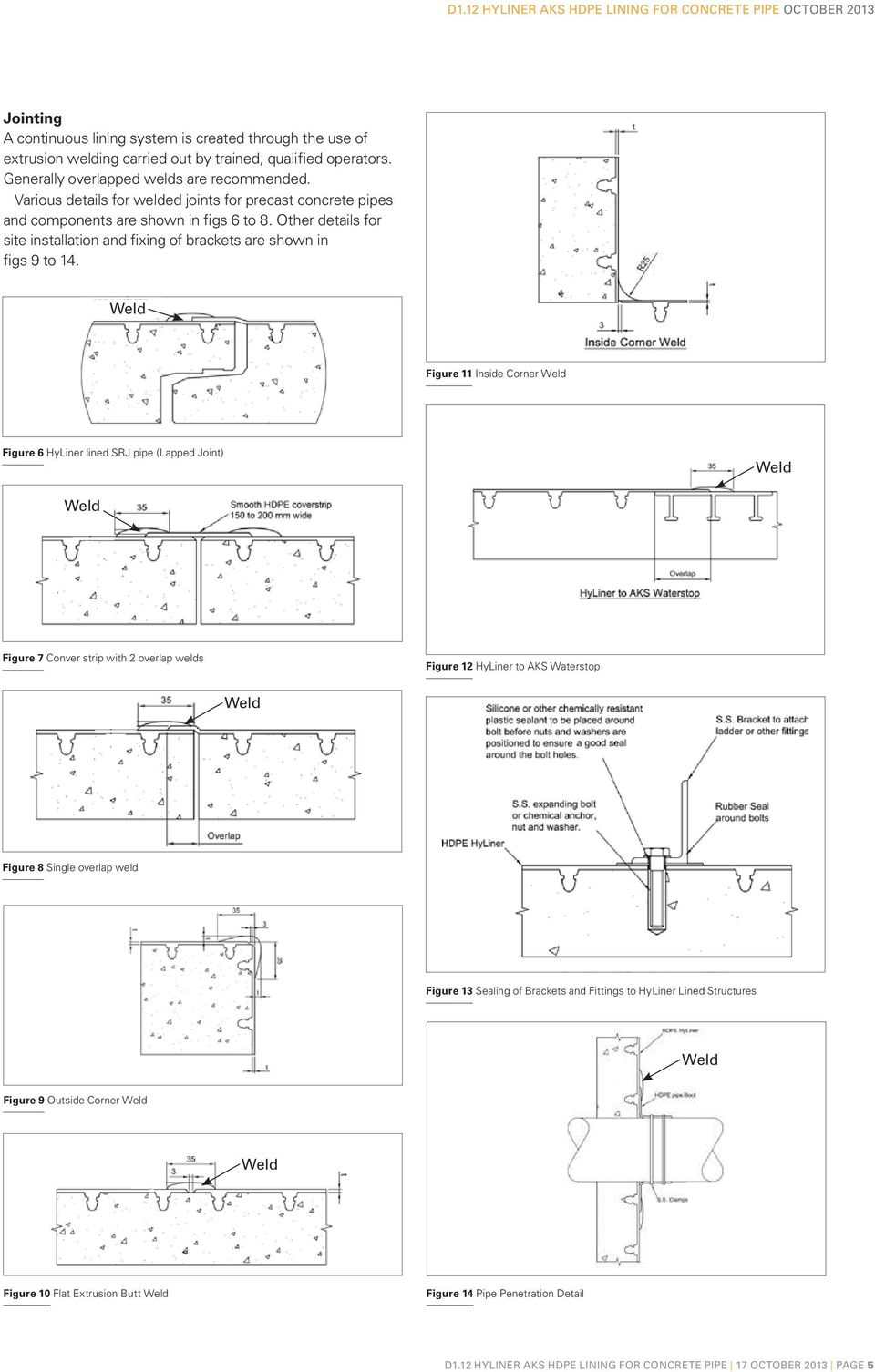 Other details for site installation and fixing of brackets are shown in figs 9 to 14.