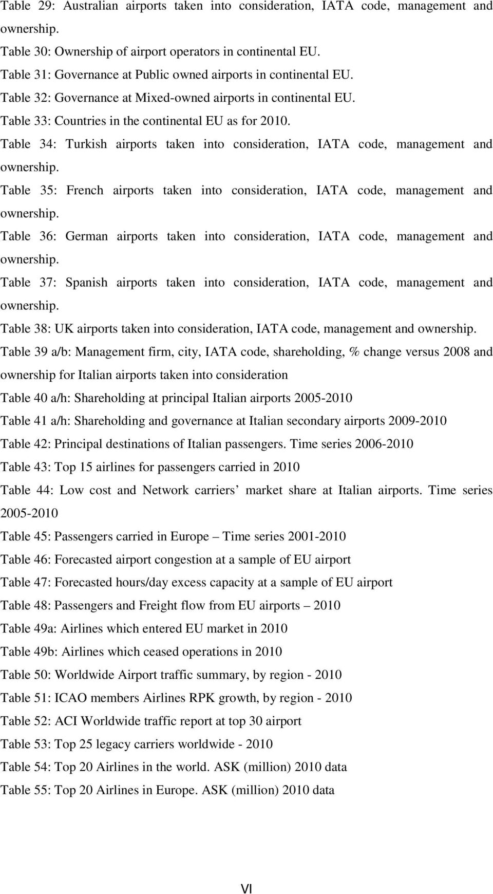 Table 34: Turkish airports taken into consideration, IATA code, management and ownership. Table 35: French airports taken into consideration, IATA code, management and ownership.