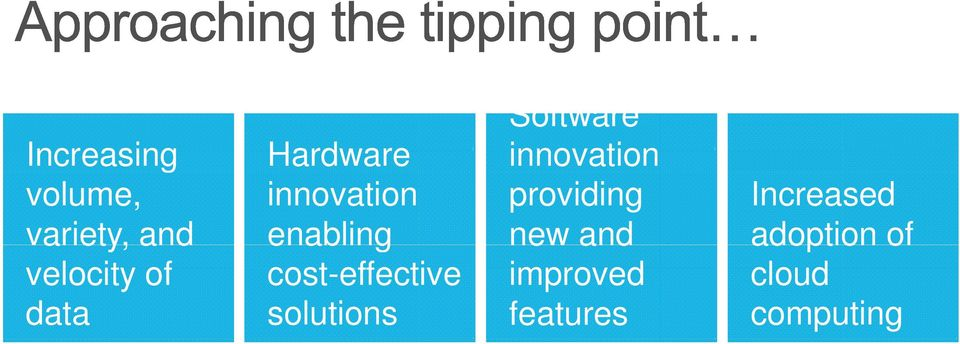 solutions Software innovation providing new and