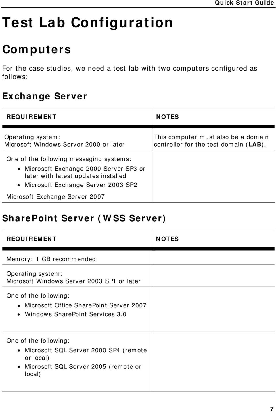 One of the following messaging systems: Microsoft Exchange 2000 Server SP3 or later with latest updates installed Microsoft Exchange Server 2003 SP2 Microsoft Exchange Server 2007 SharePoint Server
