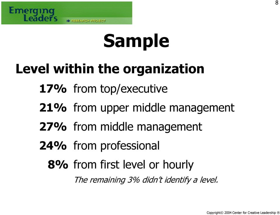 from middle management 24% from professional 8% from