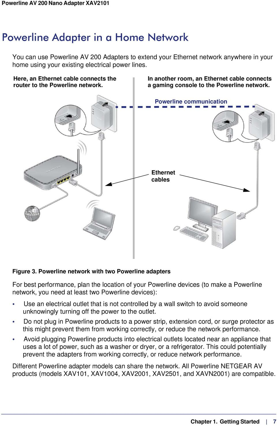 Powerline communication Ethernet cables Figure 3.