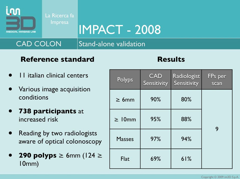 two radiologists aware of optical colonoscopy 290 polyps 6mm (124 10mm) Polyps CAD
