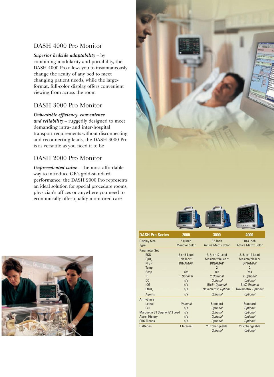 demanding intra- and inter-hospital transport requirements without disconnecting and reconnecting leads, the DASH 3000 Pro is as versatile as you need it to be DASH 2000 Pro Monitor Unprecedented
