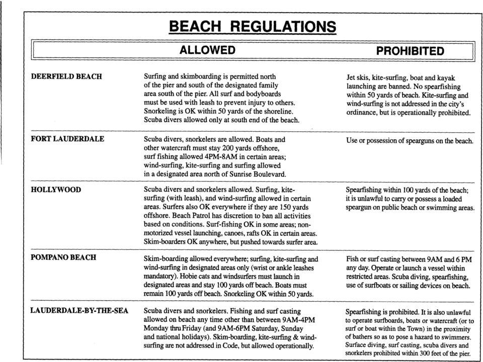 s Snorkeling is OK within 50 yards of the shoreline ordinance but is operationally prohibited Scuba divers allowed only at south end of the beach FORT LAUDERDALE Scuba divers snorkelers are allowed