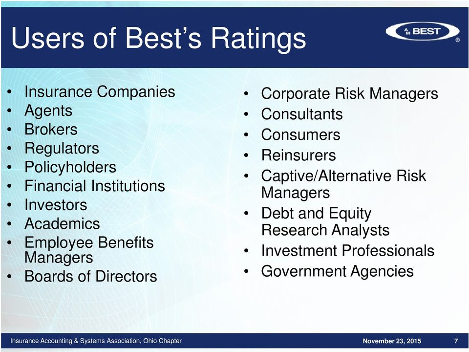 Directors Corporate Risk Managers Consultants Consumers Reinsurers Captive/Alternative