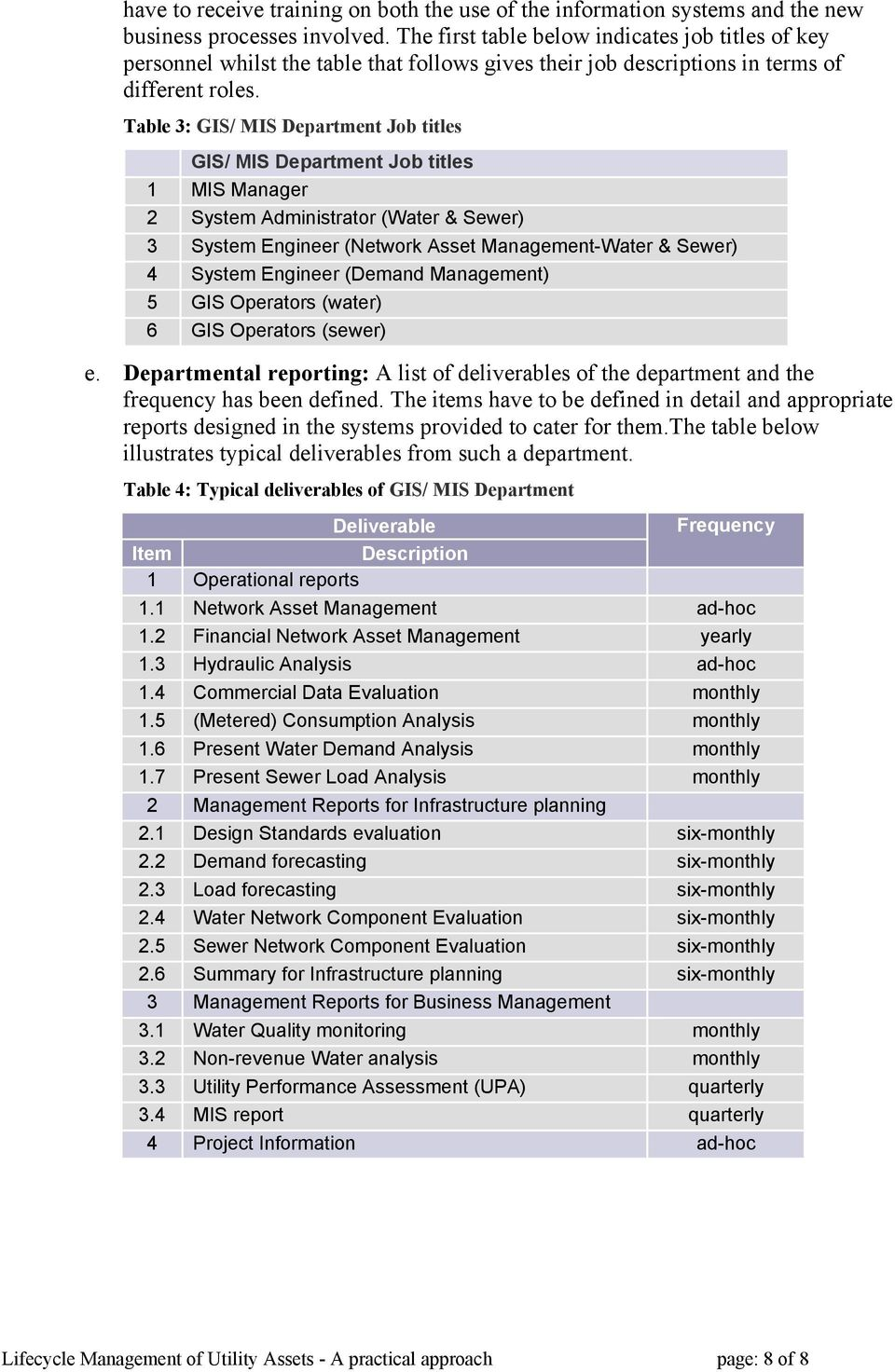 Table 3: GIS/ MIS Department Job titles GIS/ MIS Department Job titles 1 MIS Manager 2 System Administrator (Water & Sewer) 3 System Engineer (Network Asset Management-Water & Sewer) 4 System
