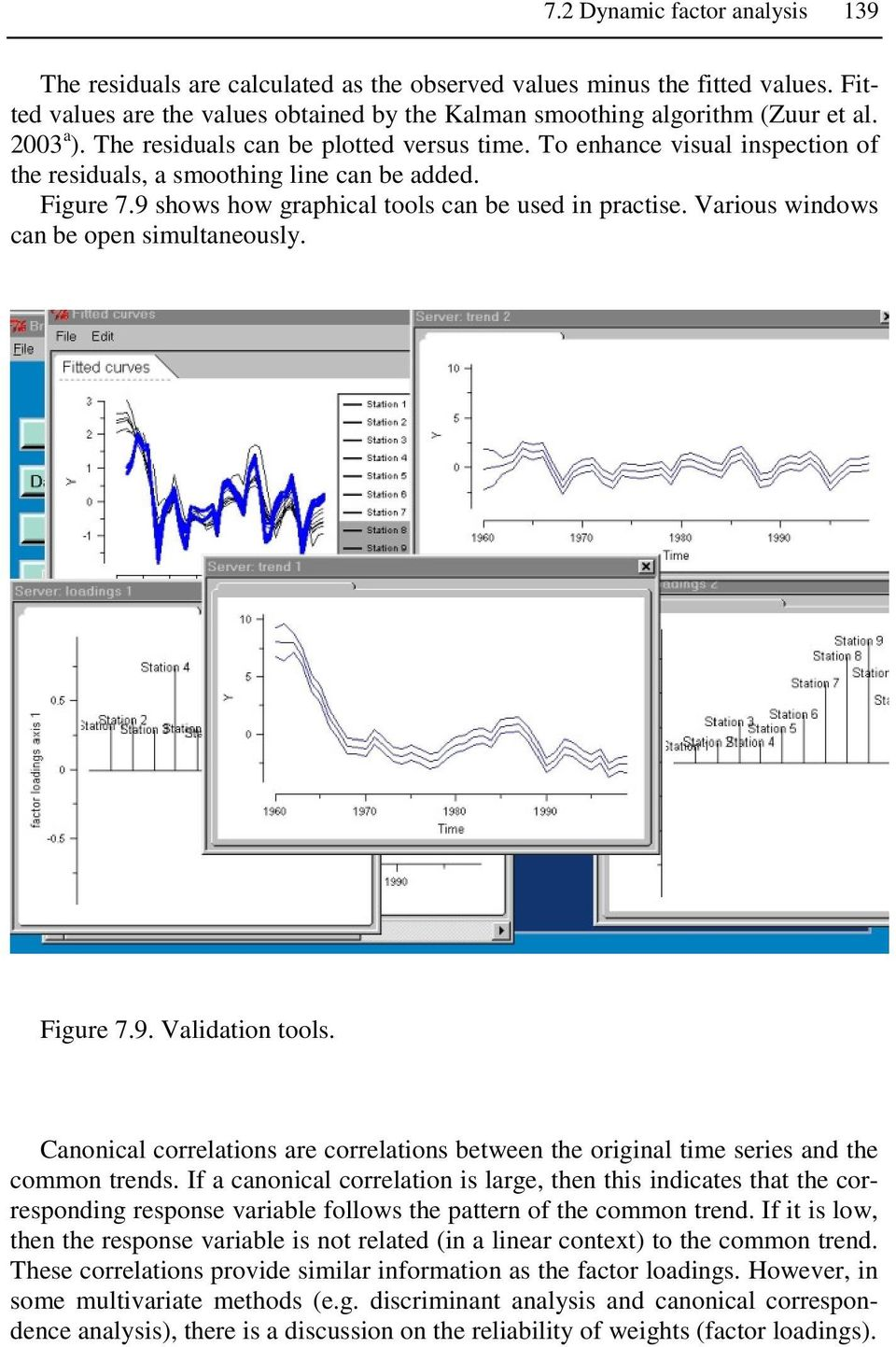 Various windows can be open simultaneously. Figure 7.9. Validation tools. Canonical correlations are correlations between the original time series and the common trends.