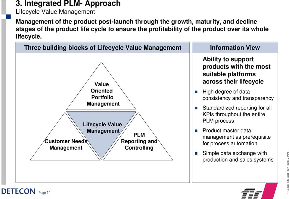 Three building blocks of Lifecycle Value Management Customer Needs Management Page 11 Value Oriented Portfolio Management Lifecycle Value Management PLM Reporting and Controlling