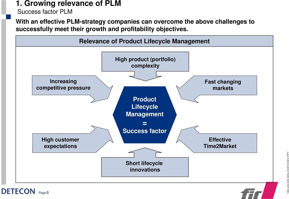 Relevance of Lifecycle Management High product (portfolio) complexity Increasing competitive pressure High