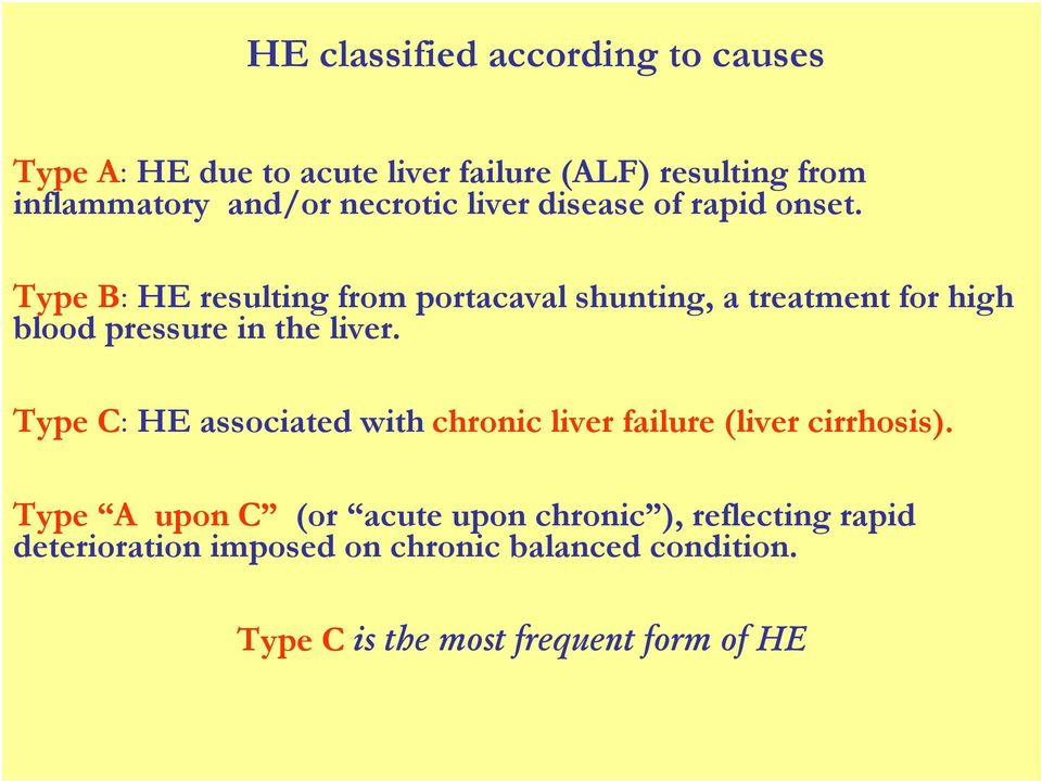 Type B: HE resulting from portacaval shunting, a treatment for high blood pressure in the liver.