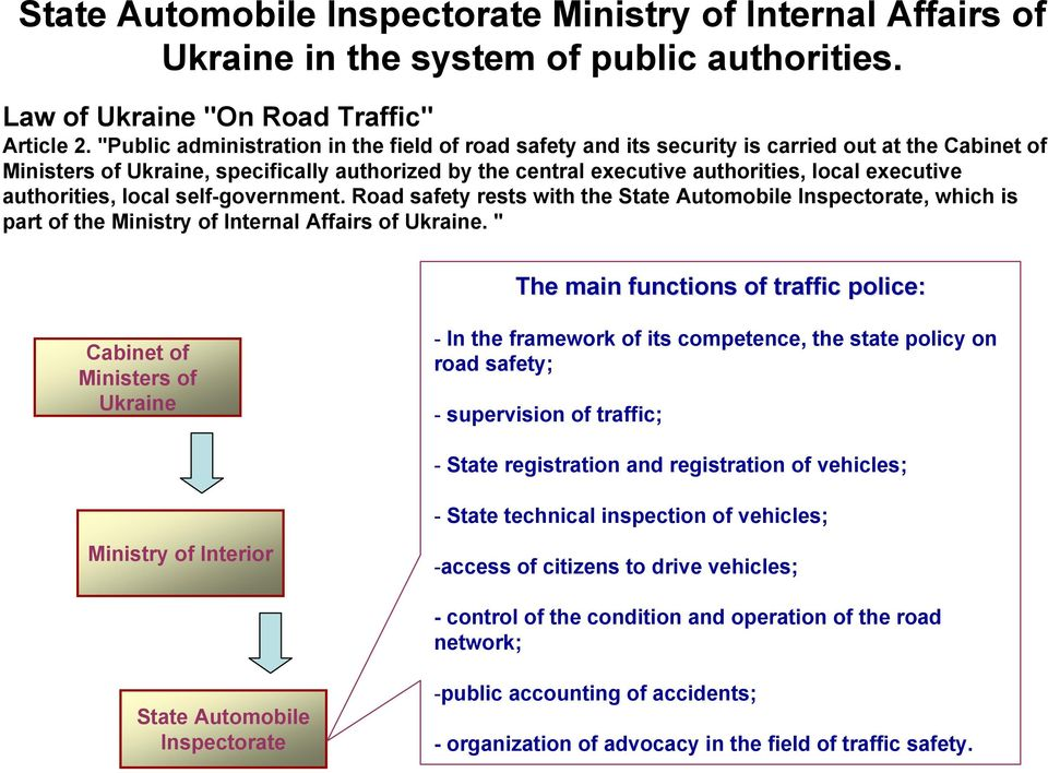 executive authorities, local self-government. Road safety rests with the State Automobile Inspectorate, which is part of the Ministry of Internal Affairs of Ukraine.