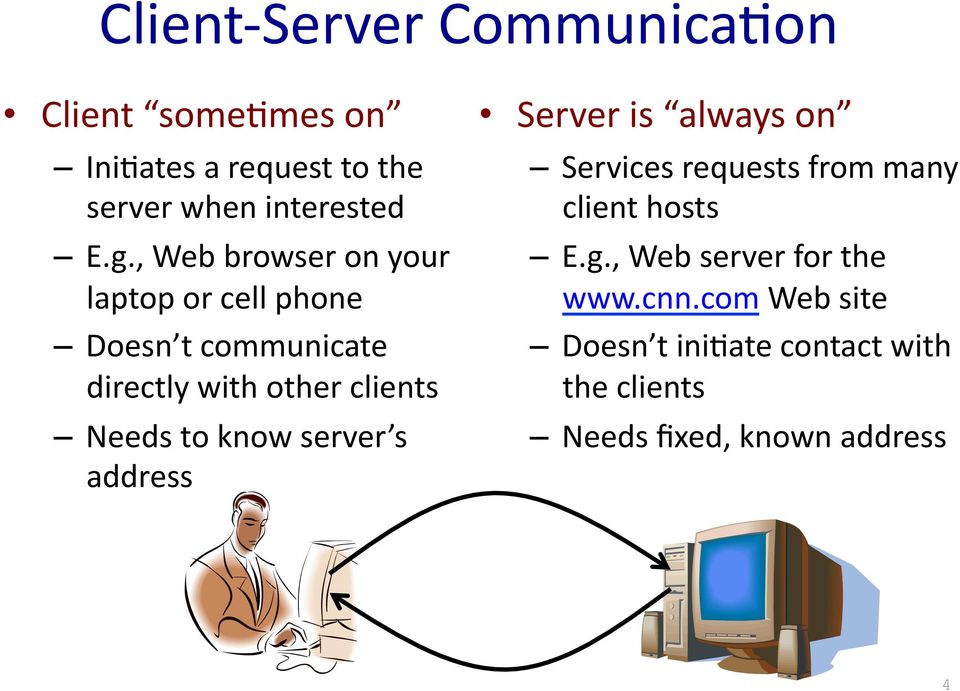 know server s address Server is always on Services requests from many client hosts E.g.