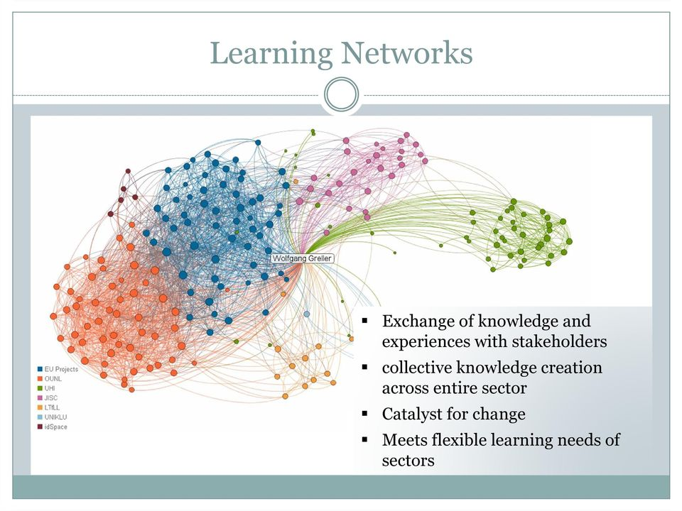 knowledge creation across entire sector