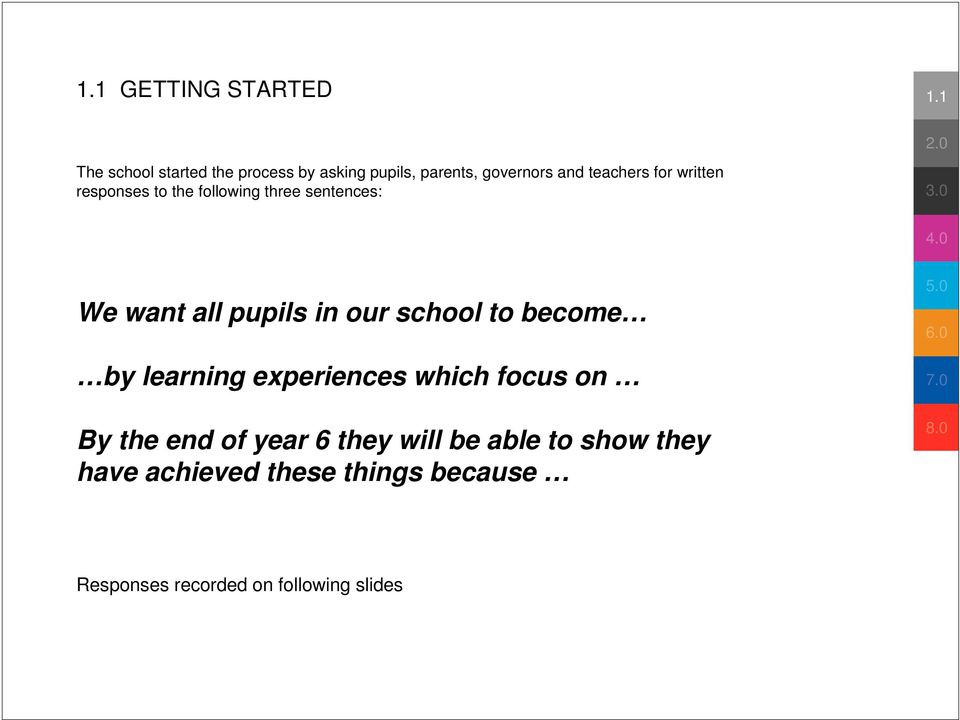 written responses to the following three sentences: We want all pupils in our school to