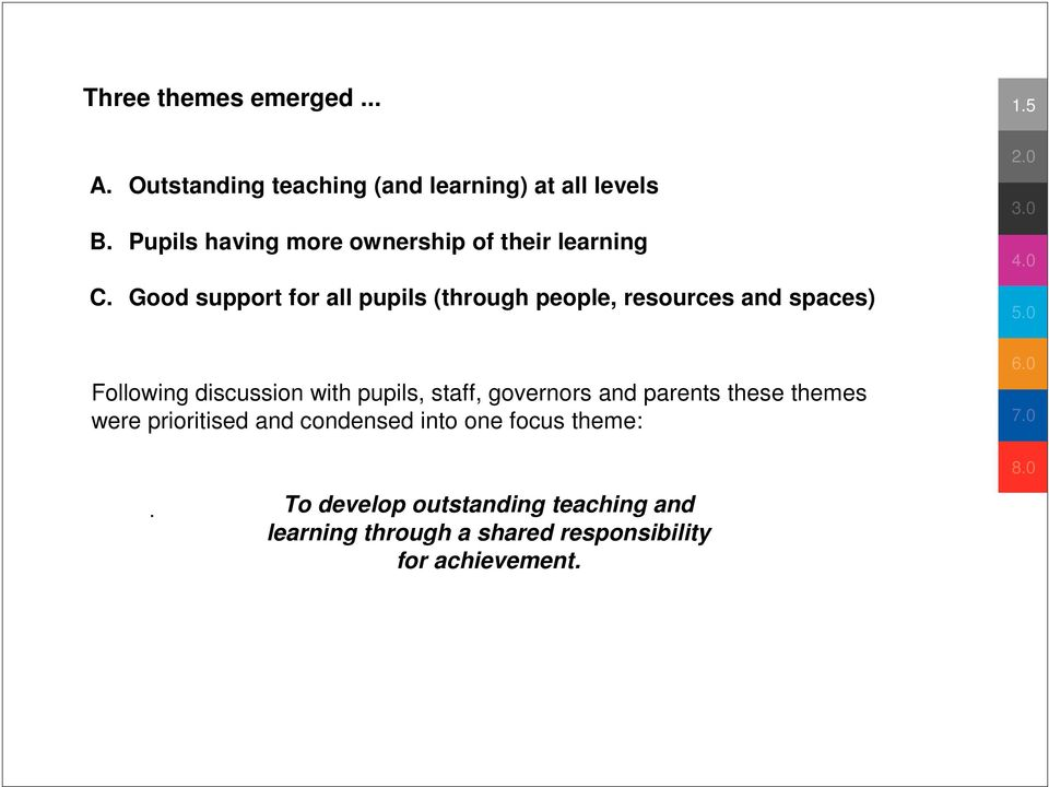 Good support for all pupils (through people, resources and spaces) Following discussion with pupils,
