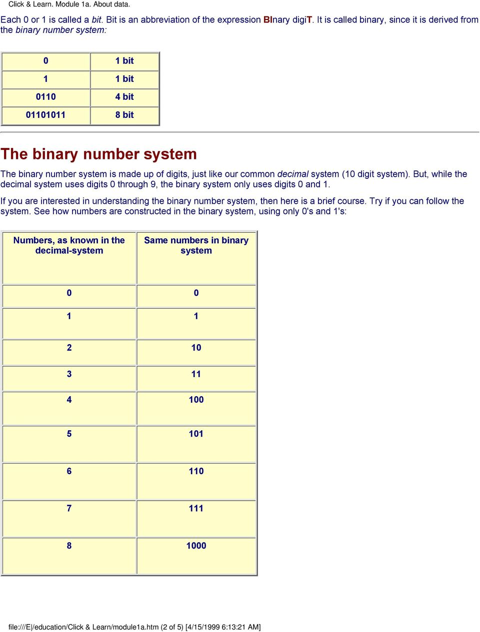 common decimal system (10 digit system). But, while the decimal system uses digits 0 through 9, the binary system only uses digits 0 and 1.