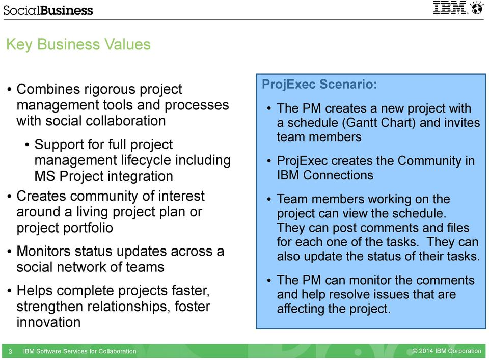 foster innovation The PM creates a new project with a schedule (Gantt Chart) and invites team members ProjExec creates the Community in IBM Connections Team members working on the project can view