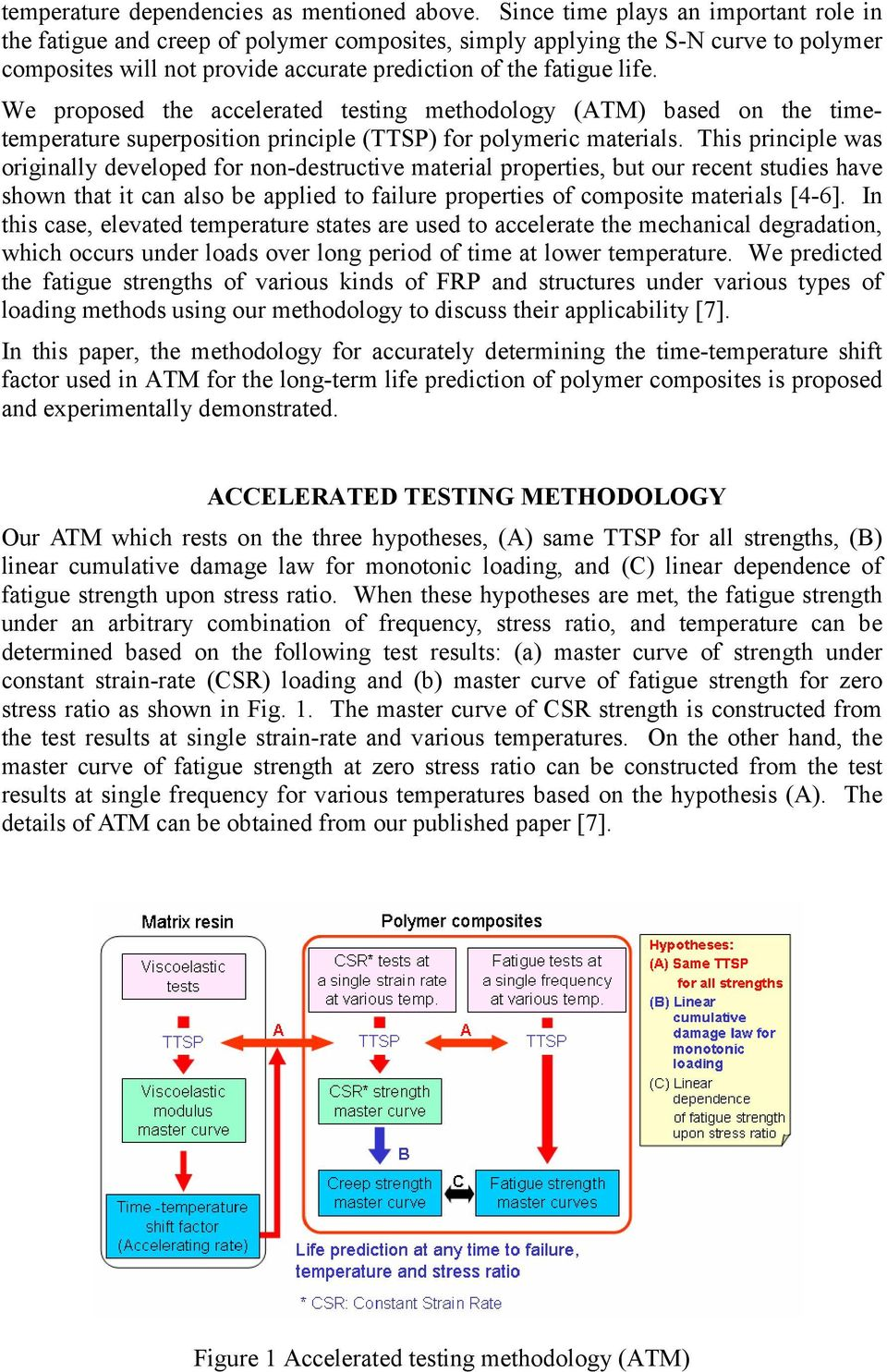 We proposed the accelerated testing methodology (ATM) based on the timetemperature superposition principle (TTSP) for polymeric materials.