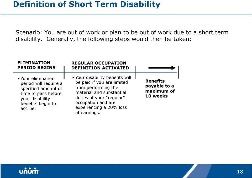 pass before your disability benefits begin to accrue.