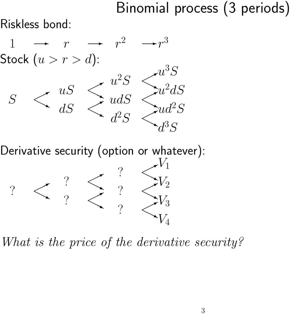 periods) Derivative security (option or whatever):?? V?