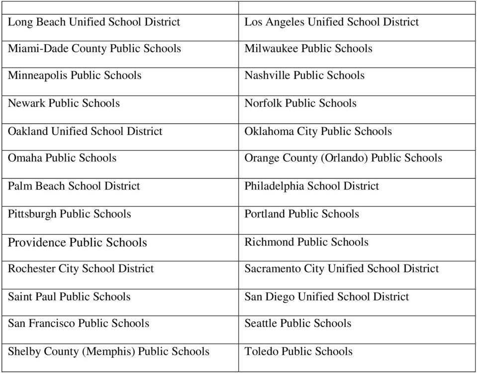 Schools Los Angeles Unified School District Milwaukee Public Schools Nashville Public Schools Norfolk Public Schools Oklahoma City Public Schools Orange County (Orlando) Public Schools