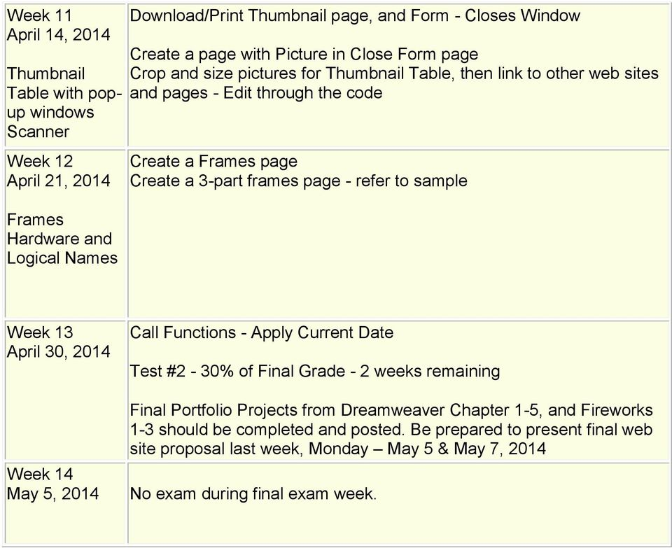 frames page - refer to sample Week 13 April 30, Week 14 May 5, Call Functions - Apply Current Date Test #2-30% of Final Grade - 2 weeks remaining Final Portfolio Projects from