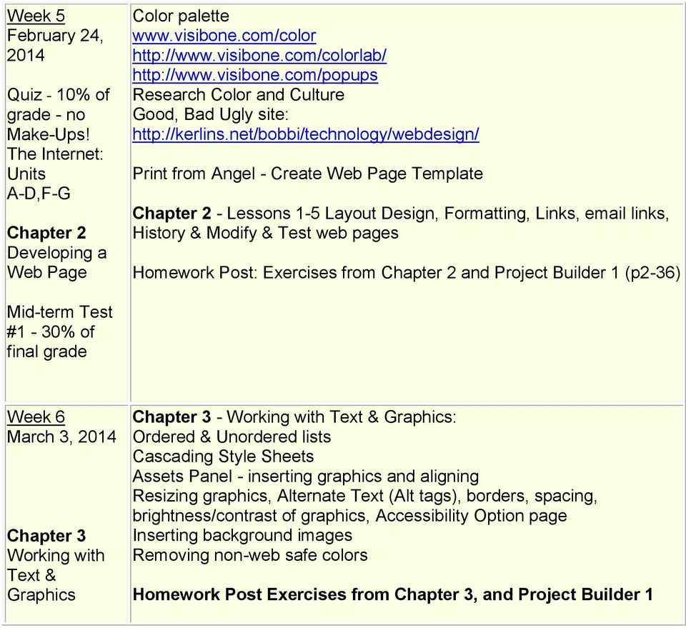 net/bobbi/technology/webdesign/ Print from Angel - Create Web Page Template Chapter 2 - Lessons 1-5 Layout Design, Formatting, Links, email links, History & Modify & Test web pages Homework Post:
