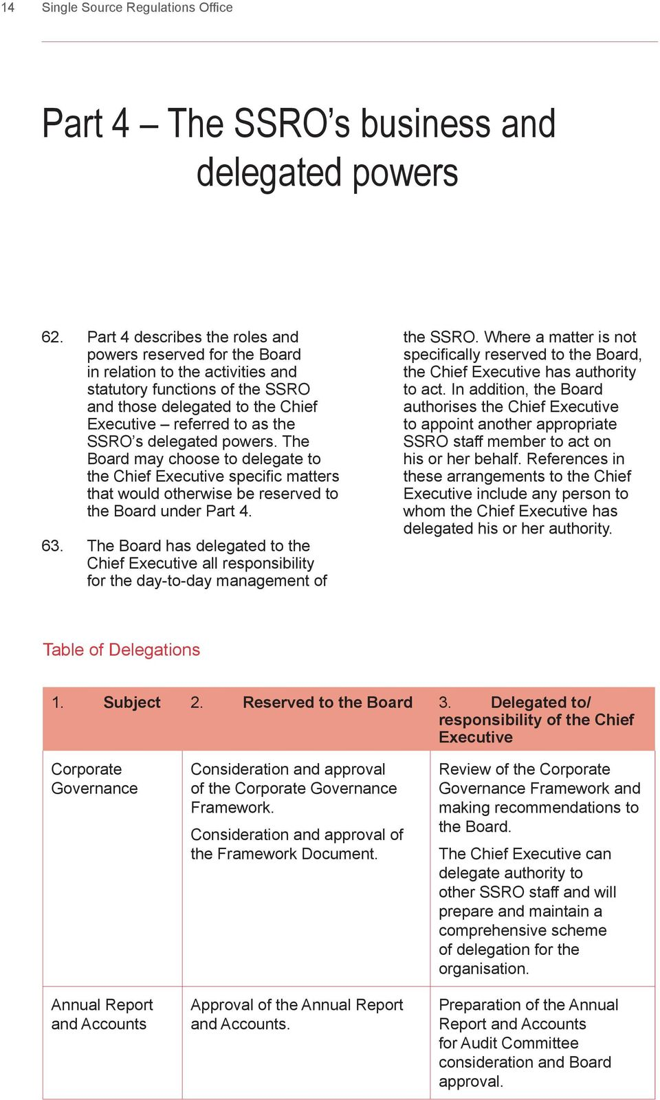 delegated powers. The Board may choose to delegate to the Chief Executive specific matters that would otherwise be reserved to the Board under Part 4. 63.