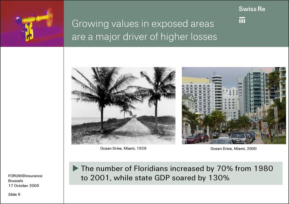 Miami, 2000 The number of Floridians increased by 70%