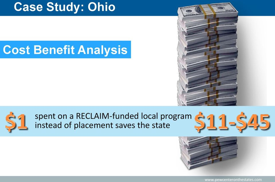 RECLAIM-funded local program