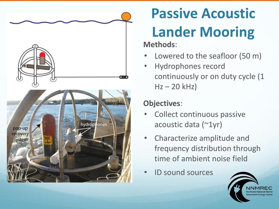 Collect continuous passive acoustic data (~1yr) Characterize amplitude and