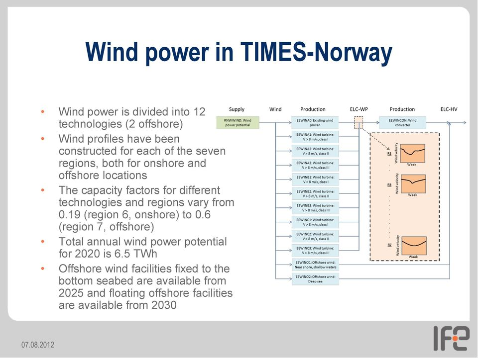 from 0.19 (region 6, onshore) to 0.6 (region 7, offshore) Total annual wind power potential for 2020 is 6.